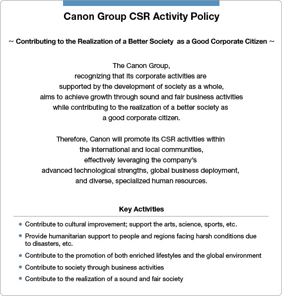 Canon Group CSR Activity Policy