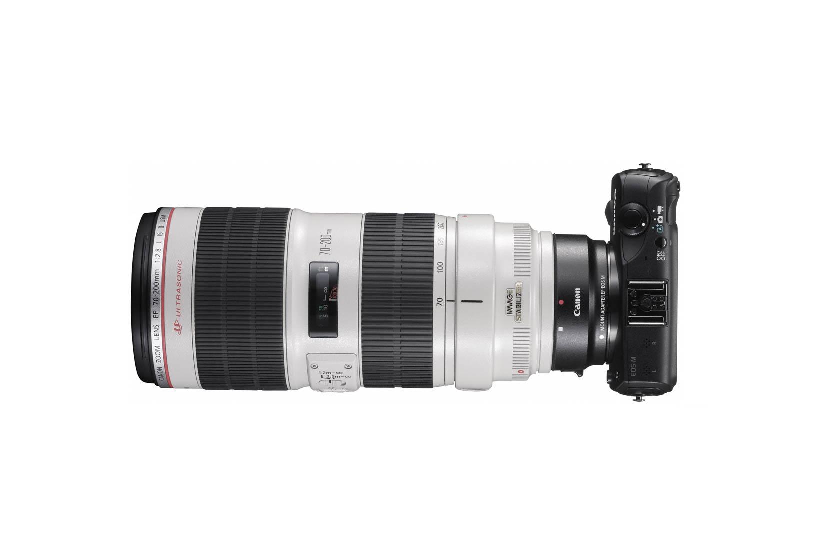 Mount Adapter EF-EOS M | Canon Australia