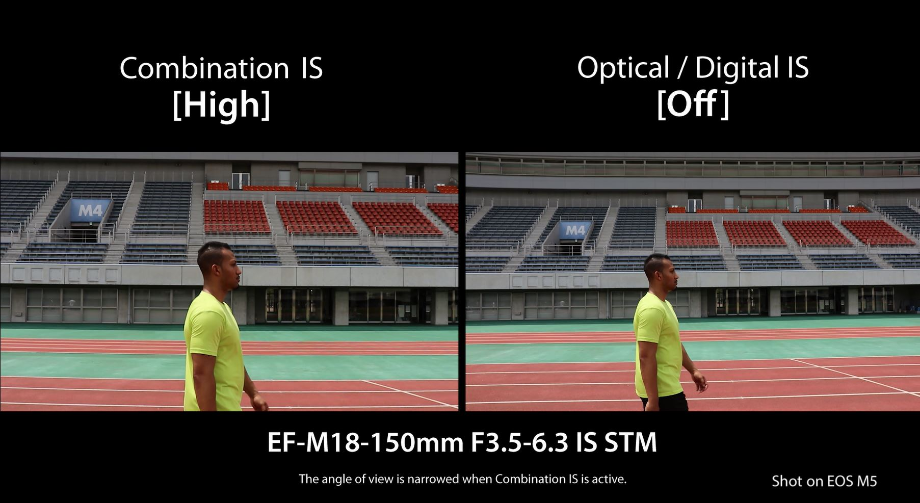 Image stabilizer demonstration