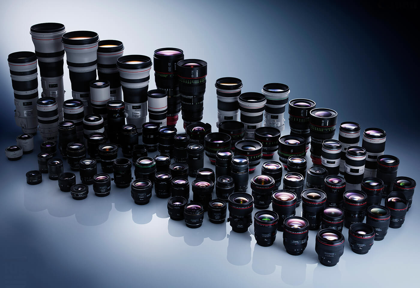 Canon lens line-up