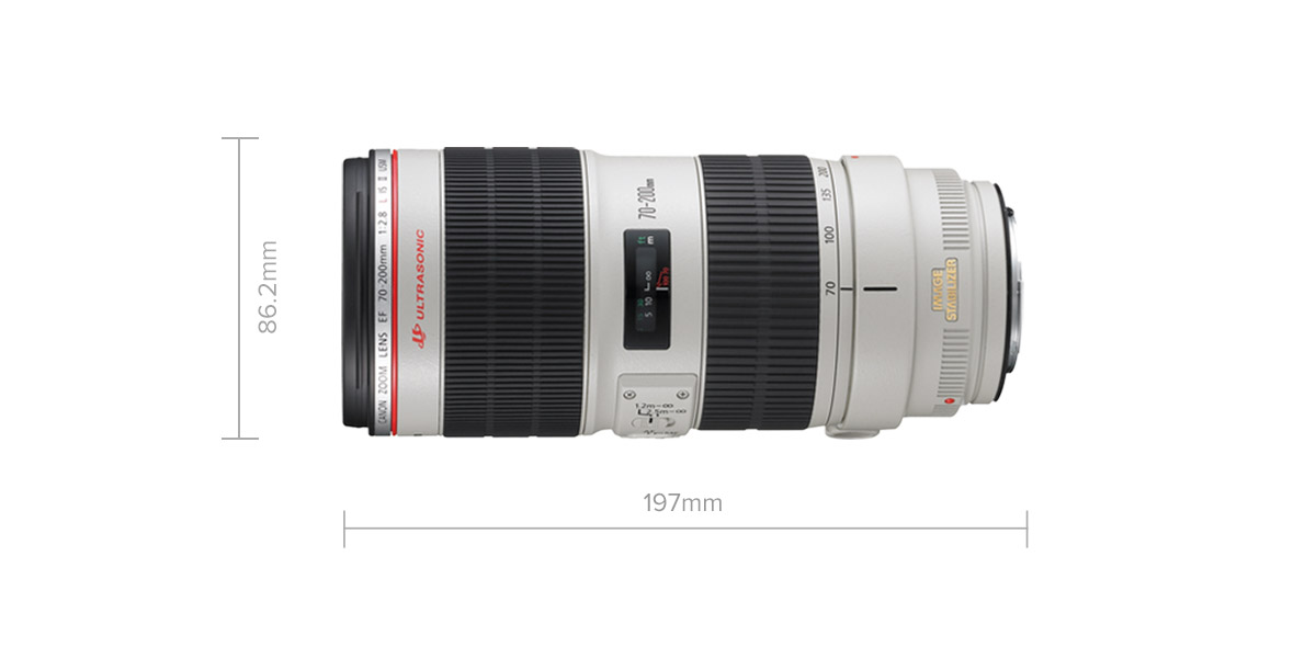 Canon Lens Specifications