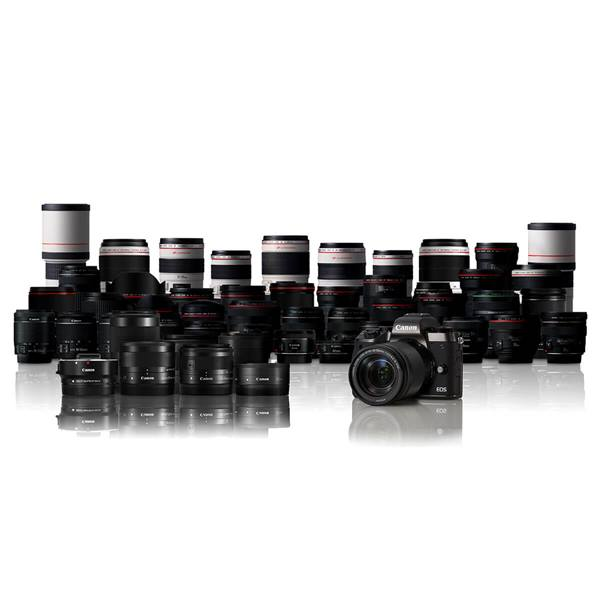 Product image of Canon lenses