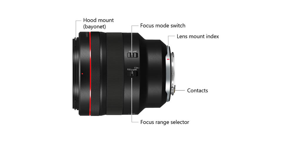Which Canon Lens Should I Buy? | Canon Australia