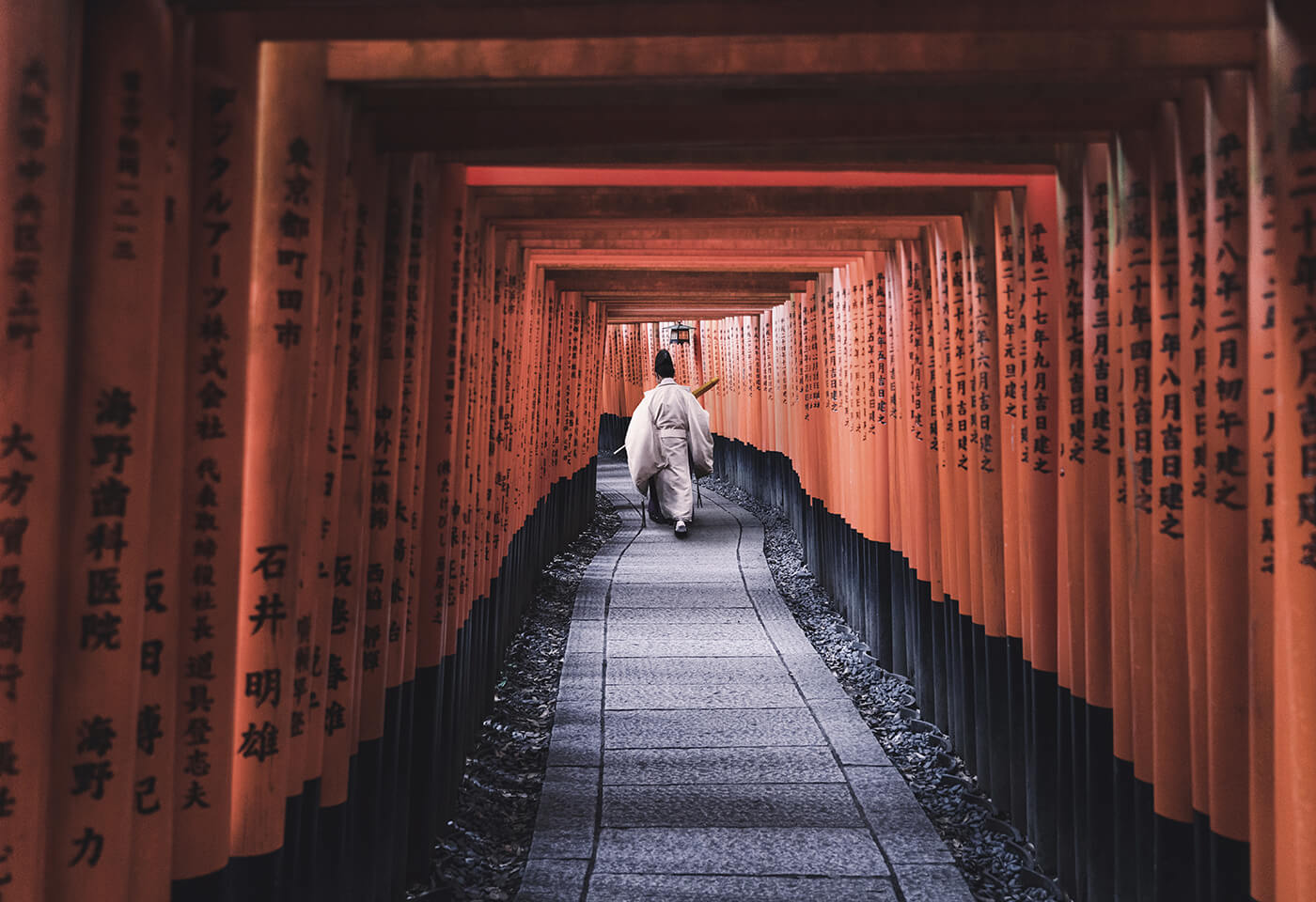 Tokyo and Kyoto Photography Guide